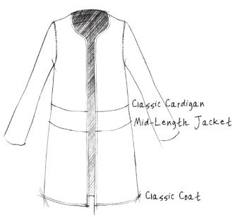 ac-classic-coat